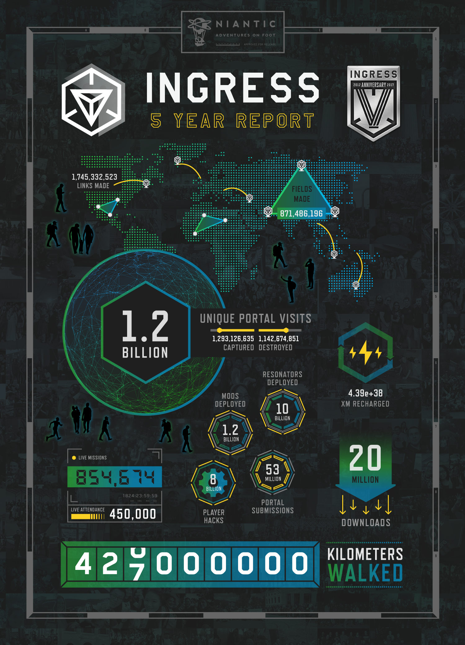 http://ingress.lycaeum.net/2017/11/ING-Infographic-Final-11.21-1.png