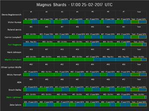 Shard Update.png