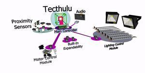 TechSketch3-1024x515.jpg