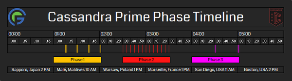 Phases-1.png