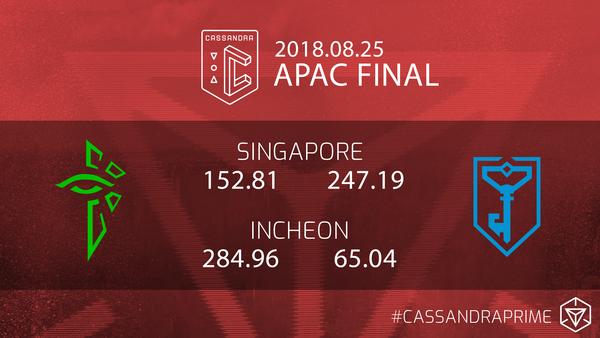 cp_apac_final_tw.png