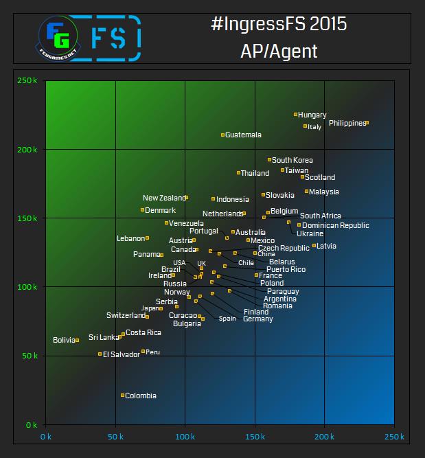 IFS-2015-AP-Agent-Graph.png