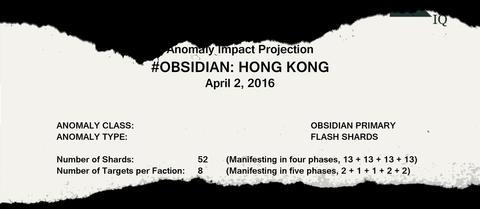 オブシディアン・アノマリー 2nd-APRの戦績基準断片