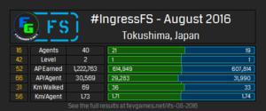 56-Tokushima-Japan-IFS-August-2016.png
