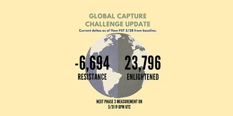ダークエックスエムの脅威と対処法:第3日目グローバル戦中間報告