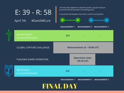 ダークエックスエムの脅威と対処法:第4日目第1計測結果(2)