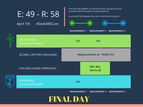 ダークエックスエムの脅威と対処法:第4日目第2計測結果(1)