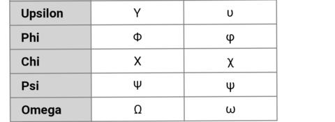 モルフェウス(55):ギリシア文字の謎への考察