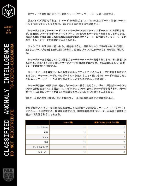 戦績基準_CASSANDRA August 25 2018 - Anomaly Intelligence - TS-OSIRIS_JP_ProjectLycaeum_ページ_5.jpg