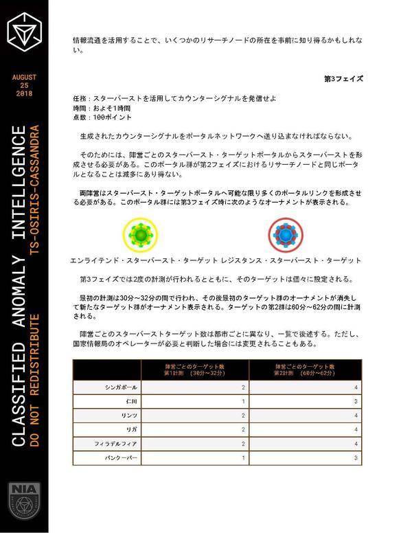 戦績基準_CASSANDRA August 25 2018 - Anomaly Intelligence - TS-OSIRIS_JP_ProjectLycaeum_ページ_6.jpg