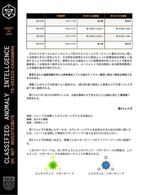 カサンドラプライム:戦績基準(2)