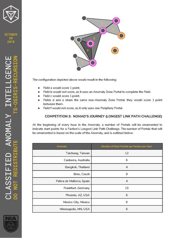TS-OSIRIS-RECURSION - Anomaly Intelligence - October 20th, 2018_ページ_6.jpg