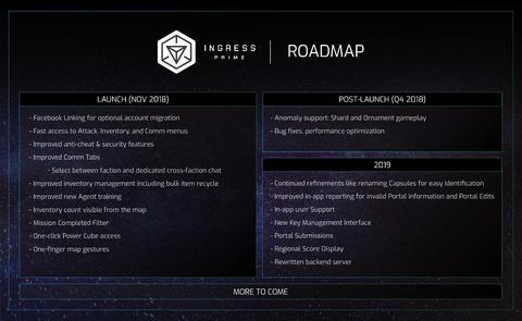 イングレスプライム:ロードマップ