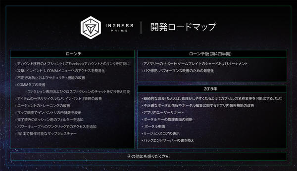 ingress_prime_roadmap_japanese004.jpg
