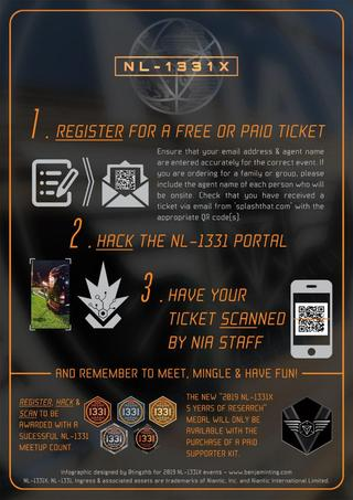 NL1331:参加登録方法