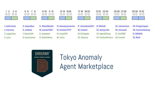 Darsana Prime Tokyo Marketplace map.png