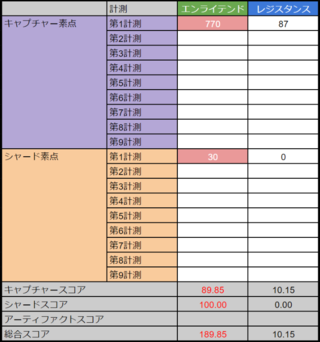 アバドンプライム:高雄第1計測 E189.85-10.15R