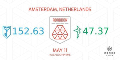 アバドンプライム:アムステルダム第3計測経過スコア