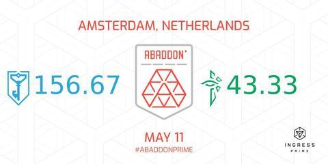 アバドンプライム:アムステルダム第6計測経過スコア