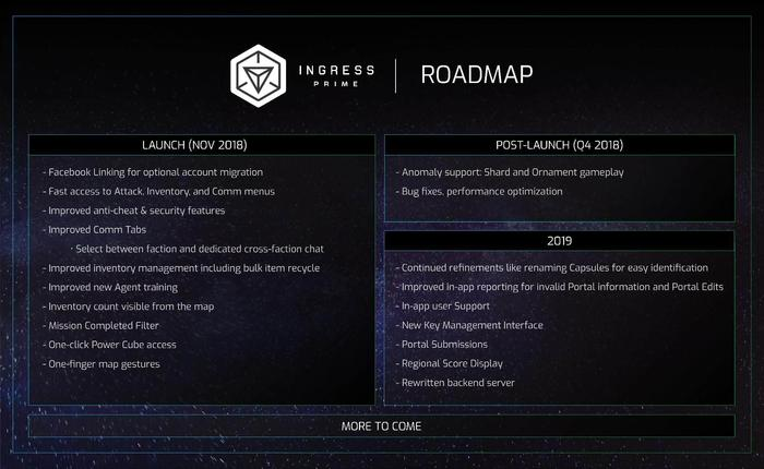 Ingress Prime Roadmap EN.jpg