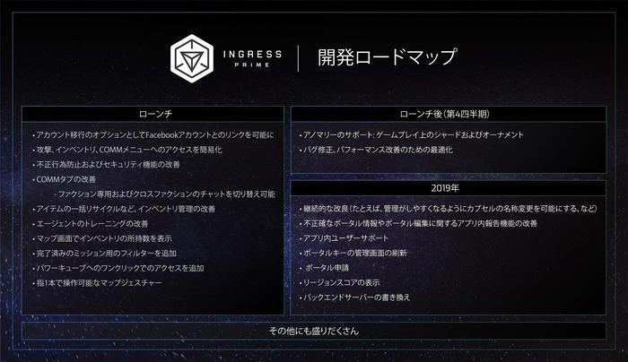 Ingress Prime Roadmap JPN.jpg