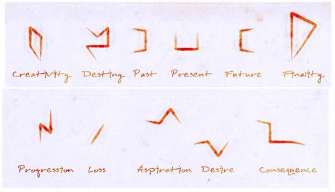 アーティファクト・パターン