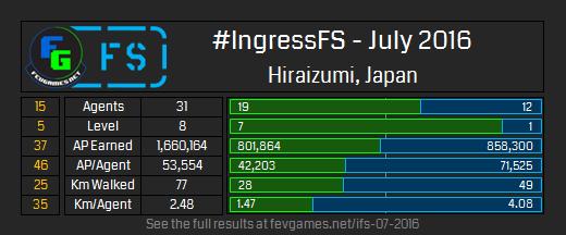 21-Hiraizumi-Japan-IFS-July-2016.png