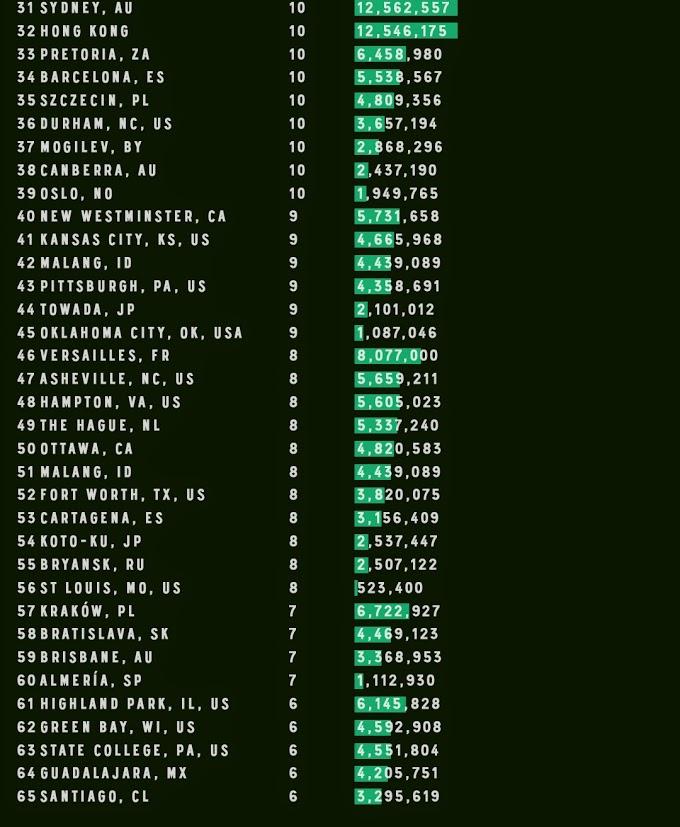7MAR-leaderboard_02.jpg