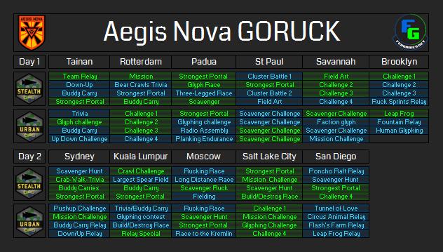 Aegis-Nova-GORUCK.png