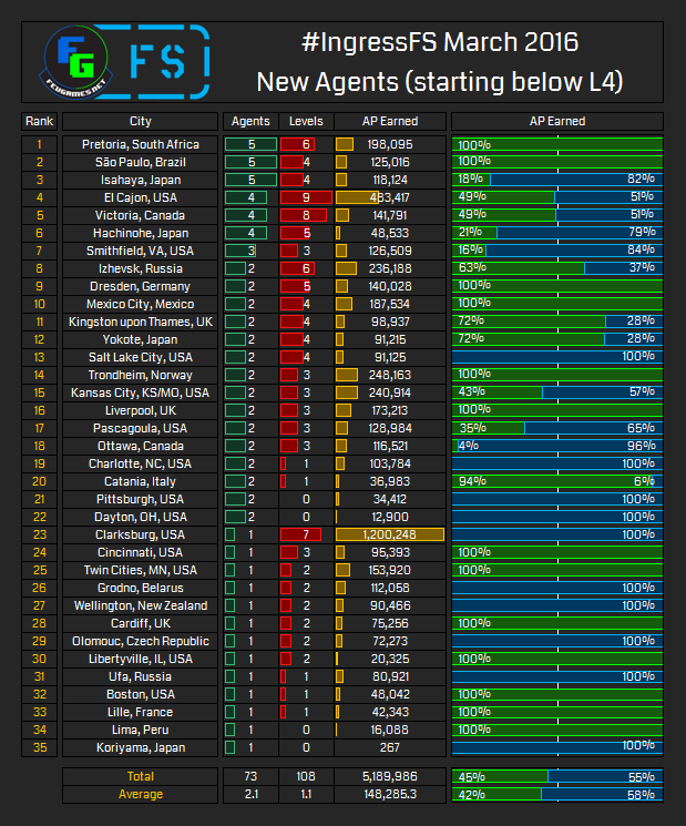 New-Agents-1.png