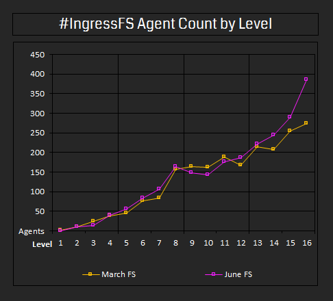 agent-count-20160614.png